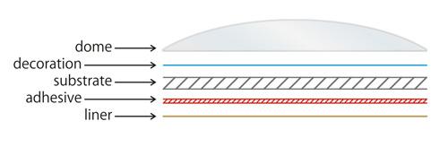 domed nameplate illustration
