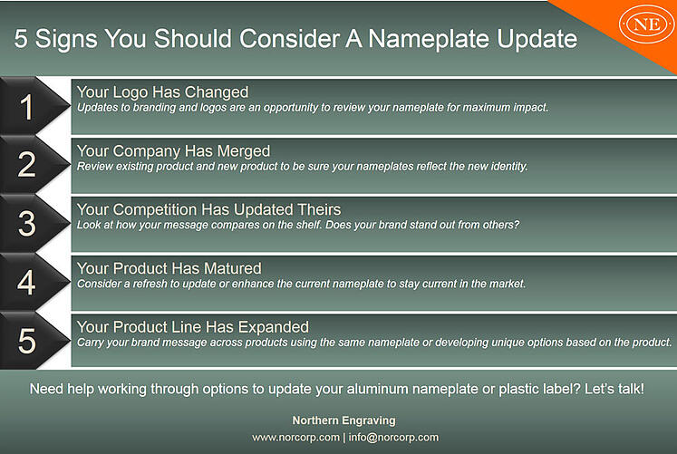 Update-Nameplate-Infographic-4.jpg